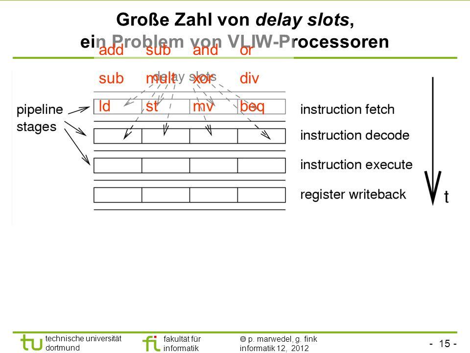 - 15 - technische universität dortmund fakultät für informatik p. marwedel, g. fink informatik 12, 2012 Große Zahl von delay slots, ein Problem von VL