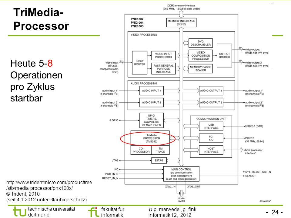 - 24 - technische universität dortmund fakultät für informatik p. marwedel, g. fink informatik 12, 2012 TriMedia- Processor Heute 5-8 Operationen pro