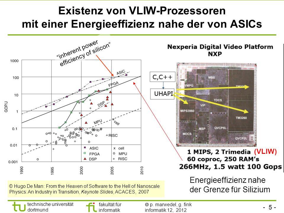 - 5 - technische universität dortmund fakultät für informatik p. marwedel, g. fink informatik 12, 2012 Existenz von VLIW-Prozessoren mit einer Energie