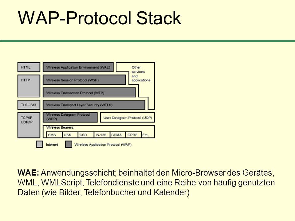 WAP-Protocol Stack WAE: Anwendungsschicht; beinhaltet den Micro-Browser des Gerätes, WML, WMLScript, Telefondienste und eine Reihe von häufig genutzte