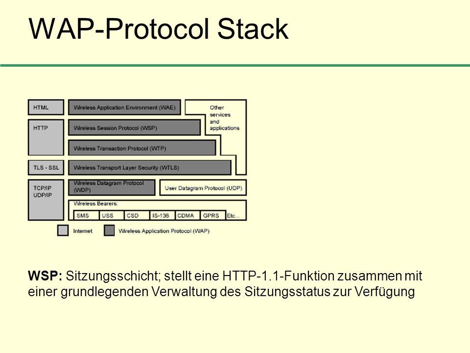 WAP-Protocol Stack WSP: Sitzungsschicht; stellt eine HTTP-1.1-Funktion zusammen mit einer grundlegenden Verwaltung des Sitzungsstatus zur Verfügung