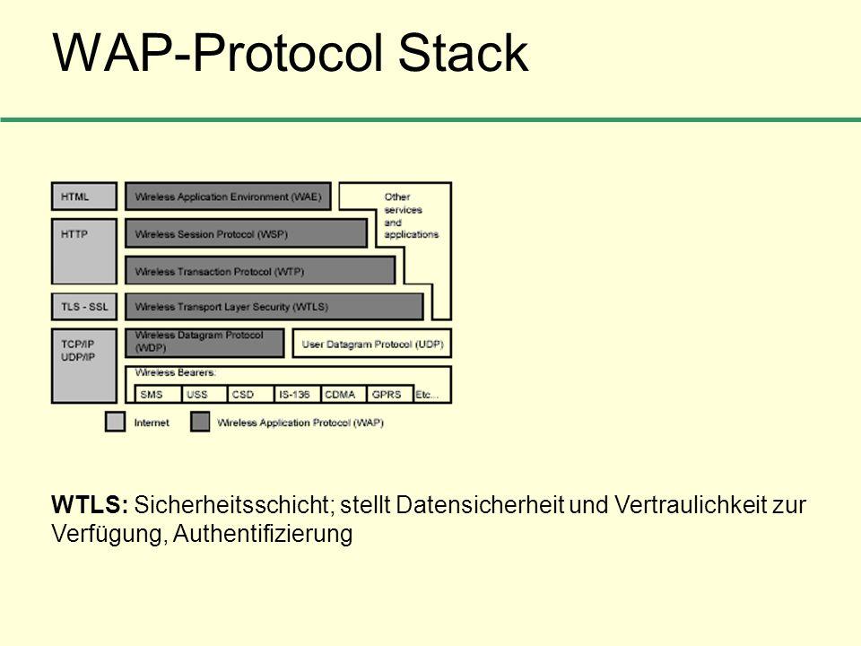 WAP-Protocol Stack WTLS: Sicherheitsschicht; stellt Datensicherheit und Vertraulichkeit zur Verfügung, Authentifizierung