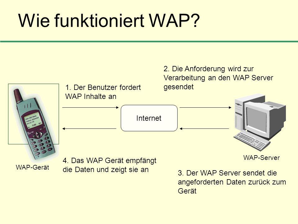 Wie funktioniert WAP? Internet 1. Der Benutzer fordert WAP Inhalte an 2. Die Anforderung wird zur Verarbeitung an den WAP Server gesendet 3. Der WAP S