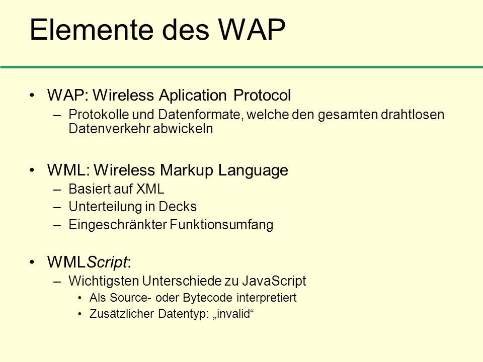 Elemente des WAP WAP: Wireless Aplication Protocol –Protokolle und Datenformate, welche den gesamten drahtlosen Datenverkehr abwickeln WML: Wireless M
