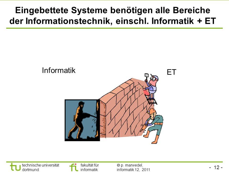- 11 - technische universität dortmund fakultät für informatik p. marwedel, informatik 12, 2011 Eine große Anzahl von Herausforderungen, z.B. Verlässl