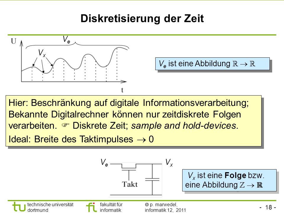 - 17 - technische universität dortmund fakultät für informatik p. marwedel, informatik 12, 2011 Andere Sensoren Regensensoren für die Scheibenwischer