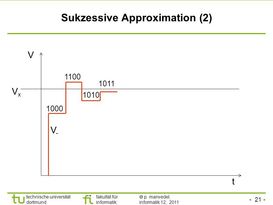 - 20 - technische universität dortmund fakultät für informatik p. marwedel, informatik 12, 2011 Diskretisierung von Werten Successive approximation-Wa