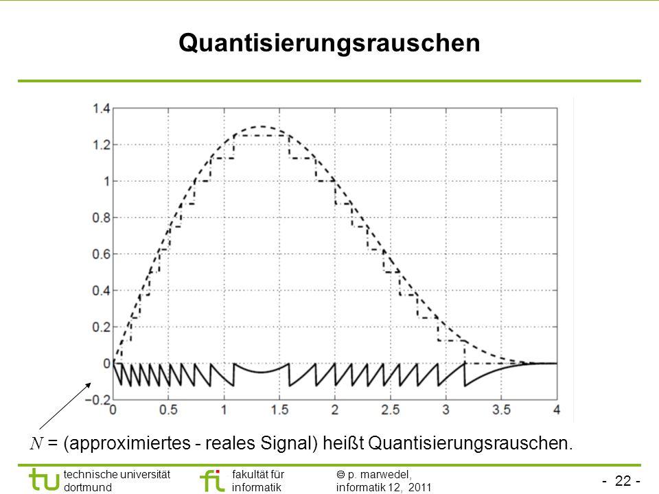 - 21 - technische universität dortmund fakultät für informatik p. marwedel, informatik 12, 2011 Sukzessive Approximation (2) 1100 1000 1010 1011 t V V