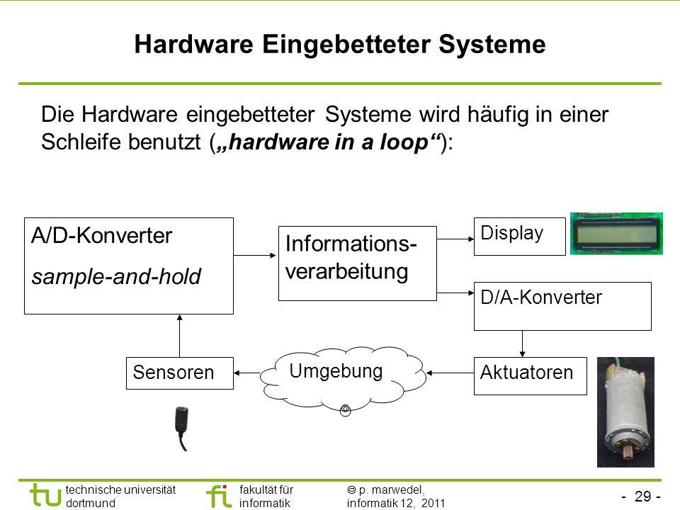 - 28 - technische universität dortmund fakultät für informatik p. marwedel, informatik 12, 2011 Multiprocessor Systems On A Chip (MPSoCs) - Beispiele