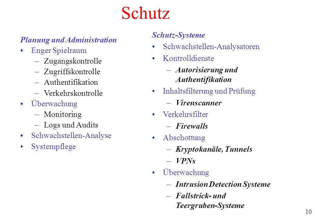 10 Schutz Planung und Administration Enger Spielraum –Zugangskontrolle –Zugriffskontrolle –Authentifikation –Verkehrskontrolle Überwachung –Monitoring