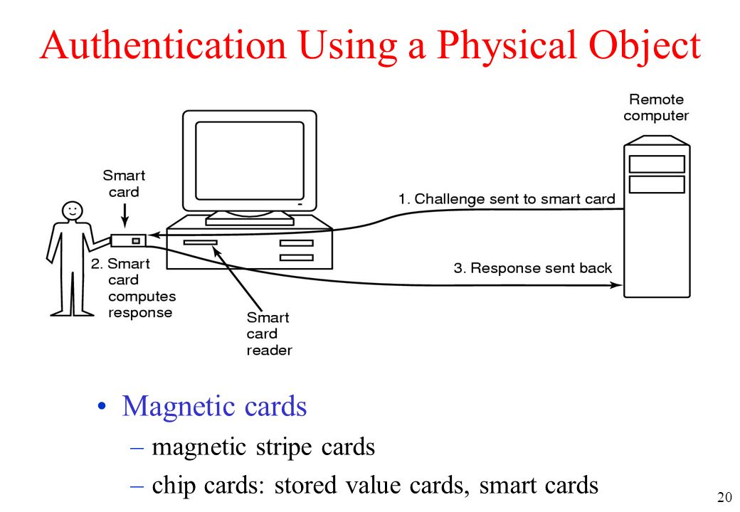 20 Authentication Using a Physical Object Magnetic cards –magnetic stripe cards –chip cards: stored value cards, smart cards