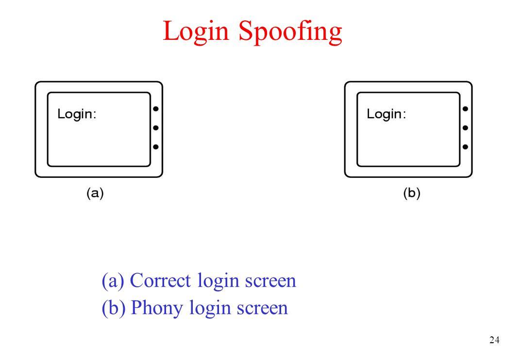 24 Login Spoofing (a) Correct login screen (b) Phony login screen