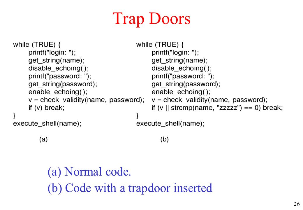 26 Trap Doors (a) Normal code. (b) Code with a trapdoor inserted
