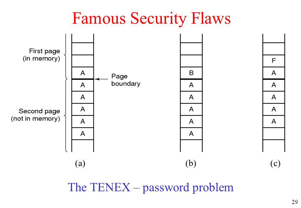 29 Famous Security Flaws The TENEX – password problem (a)(b)(c)