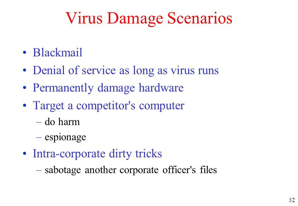 32 Virus Damage Scenarios Blackmail Denial of service as long as virus runs Permanently damage hardware Target a competitor's computer –do harm –espio