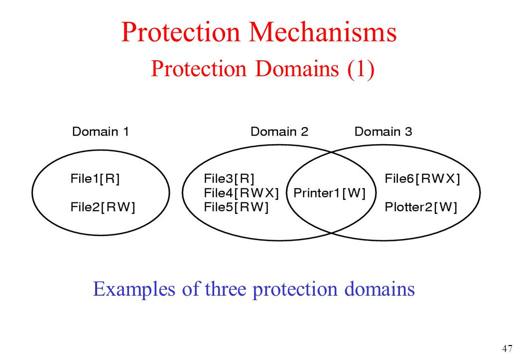 47 Protection Mechanisms Protection Domains (1) Examples of three protection domains