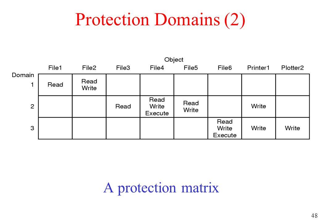 48 Protection Domains (2) A protection matrix