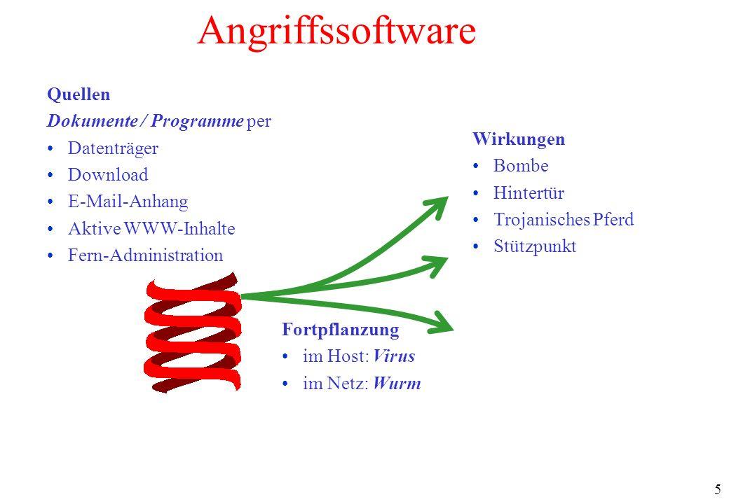 5 Angriffssoftware Quellen Dokumente / Programme per Datenträger Download E-Mail-Anhang Aktive WWW-Inhalte Fern-Administration Wirkungen Bombe Hintert