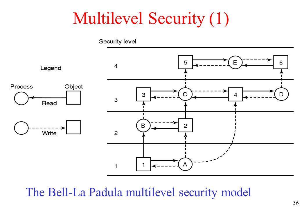 56 Multilevel Security (1) The Bell-La Padula multilevel security model