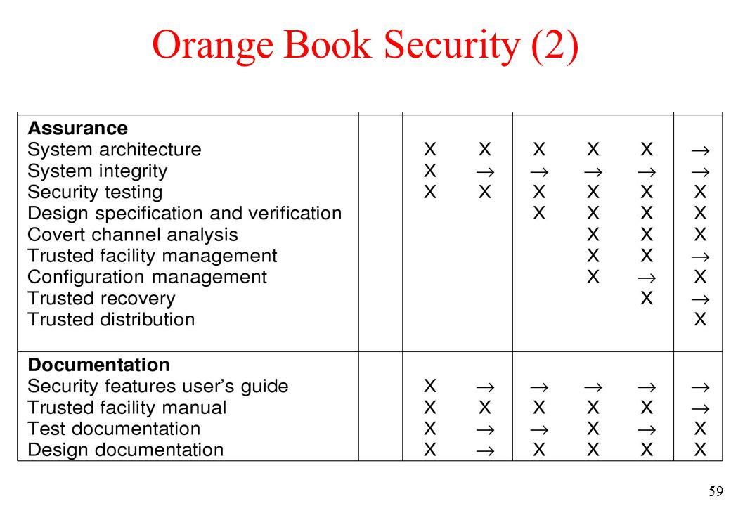 59 Orange Book Security (2)