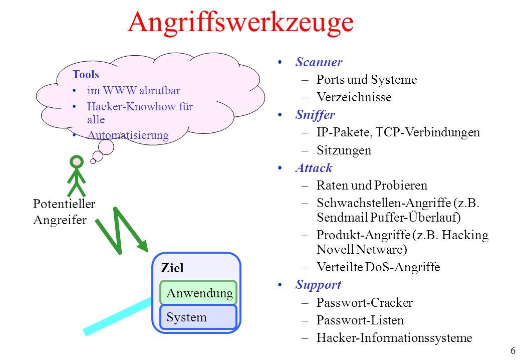 6 Angriffswerkzeuge Tools im WWW abrufbar Hacker-Knowhow für alle Automatisierung Scanner –Ports und Systeme –Verzeichnisse Sniffer –IP-Pakete, TCP-Ve