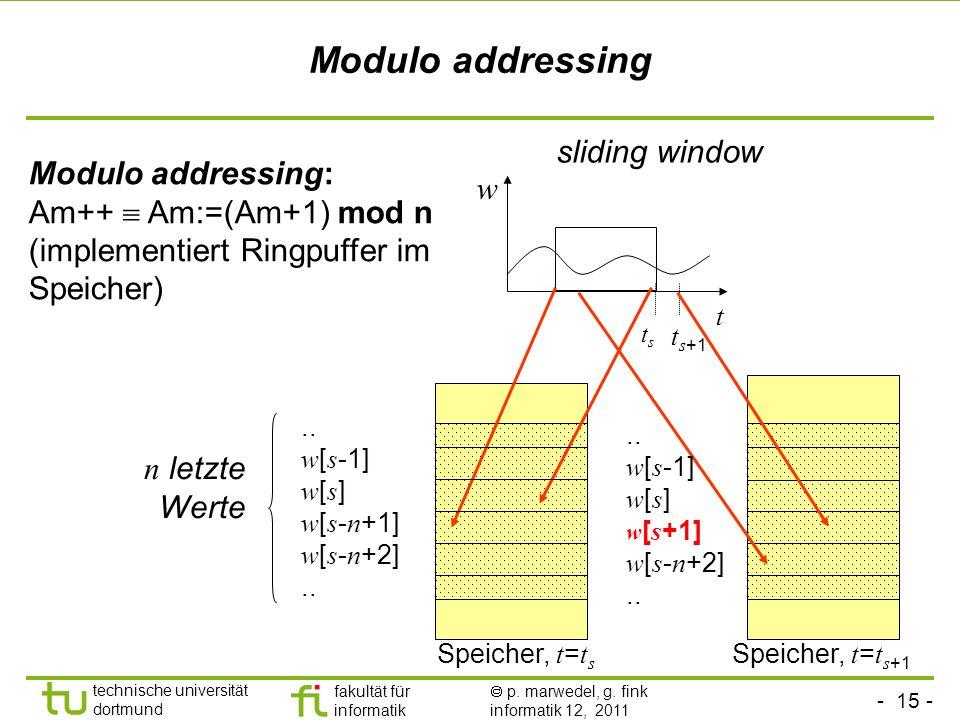 - 15 - technische universität dortmund fakultät für informatik p. marwedel, g. fink informatik 12, 2011 Modulo addressing Modulo addressing: Am++ Am:=