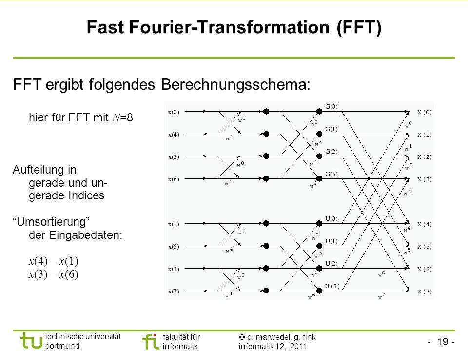 - 19 - technische universität dortmund fakultät für informatik p. marwedel, g. fink informatik 12, 2011 Fast Fourier-Transformation (FFT) FFT ergibt f