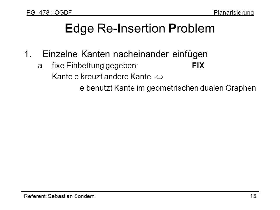 PG 478 : OGDF Planarisierung Referent: Sebastian Sondern13 Edge Re-Insertion Problem 1.Einzelne Kanten nacheinander einfügen a.fixe Einbettung gegeben