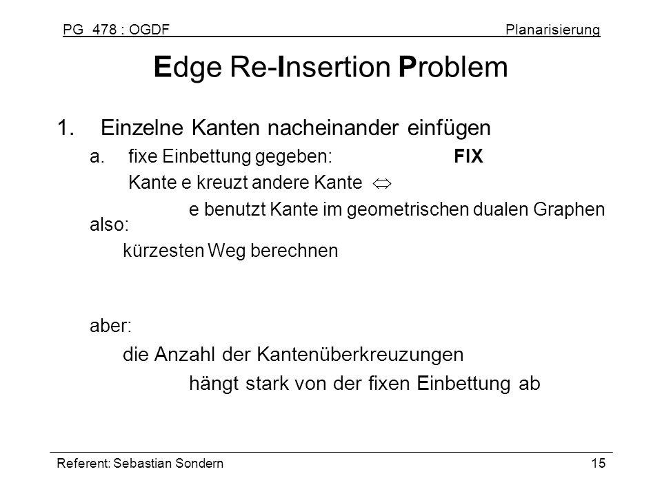 PG 478 : OGDF Planarisierung Referent: Sebastian Sondern15 Edge Re-Insertion Problem 1.Einzelne Kanten nacheinander einfügen a.fixe Einbettung gegeben