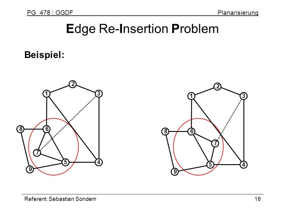 PG 478 : OGDF Planarisierung Referent: Sebastian Sondern16 Edge Re-Insertion Problem Beispiel: 8 9 6 7 5 31 2 4 8 9 6 7 5 31 2 4