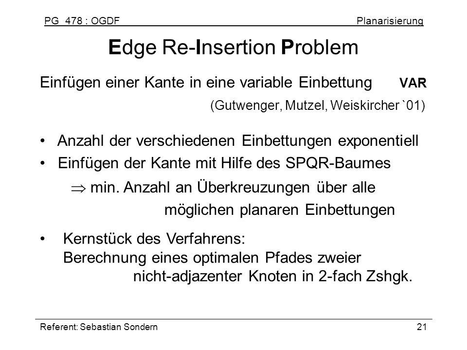PG 478 : OGDF Planarisierung Referent: Sebastian Sondern21 Edge Re-Insertion Problem Einfügen einer Kante in eine variable Einbettung VAR (Gutwenger,