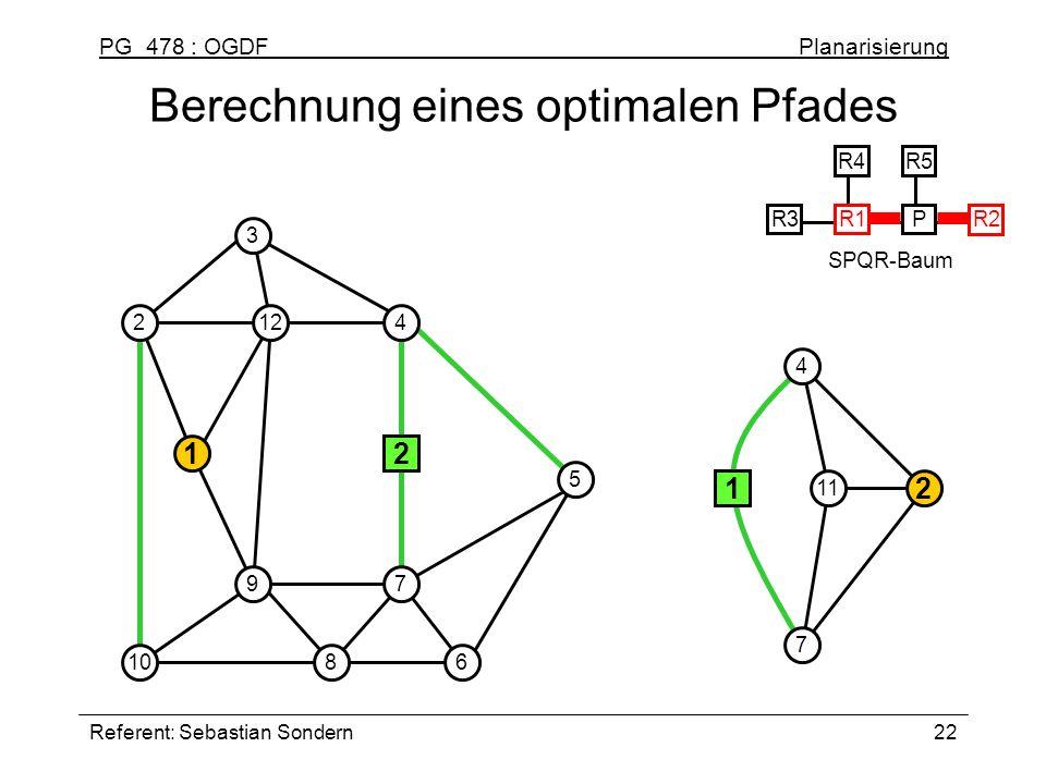 PG 478 : OGDF Planarisierung Referent: Sebastian Sondern22 Berechnung eines optimalen Pfades R3 R4 R1PR2 R5 SPQR-Baum R1 R2 1 2 1086 3 124 5 79 2 4 7