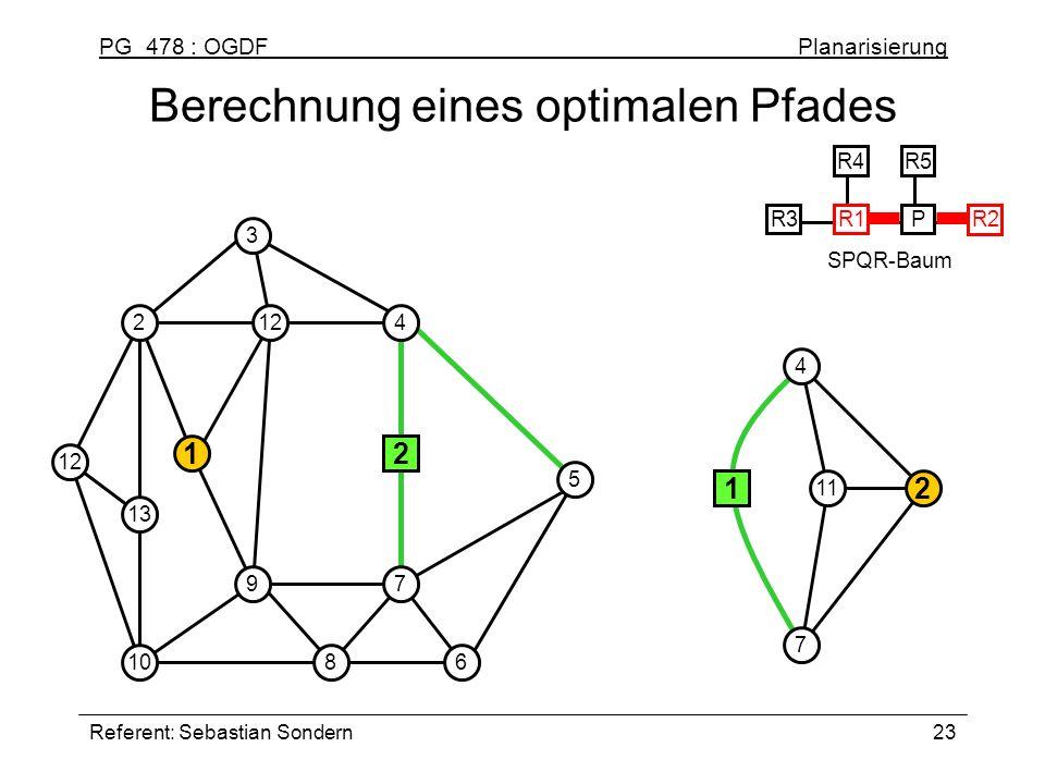 PG 478 : OGDF Planarisierung Referent: Sebastian Sondern23 Berechnung eines optimalen Pfades R3 R4 R1PR2 R5 SPQR-Baum R1 R2 1 86 3 124 5 79 2 4 7 11 2