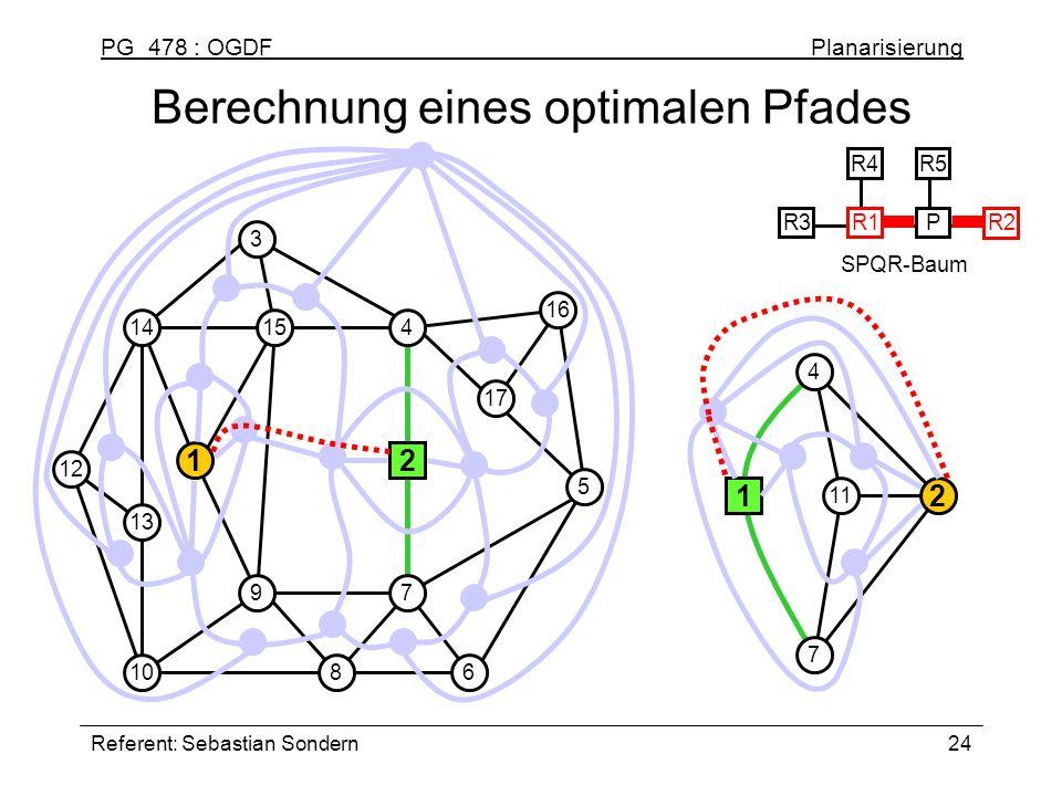 PG 478 : OGDF Planarisierung Referent: Sebastian Sondern24 Berechnung eines optimalen Pfades R3 R4 R1PR2 R5 SPQR-Baum R1 R2 1 86 3 15 79 2 4 7 11 2 1