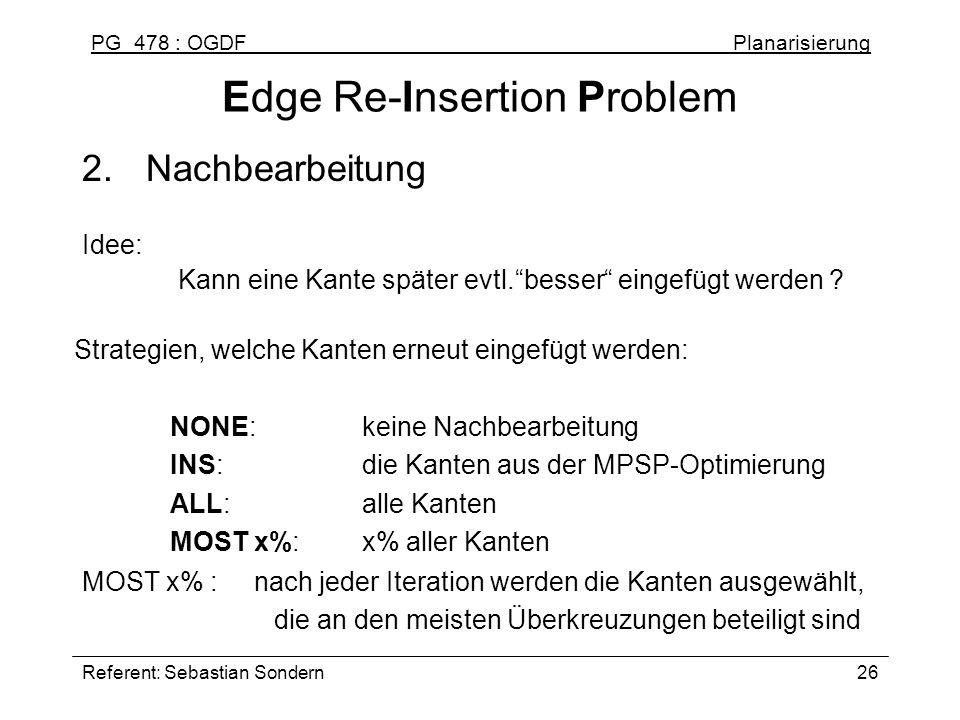PG 478 : OGDF Planarisierung Referent: Sebastian Sondern26 Edge Re-Insertion Problem 2.Nachbearbeitung Idee: Kann eine Kante später evtl.besser eingef