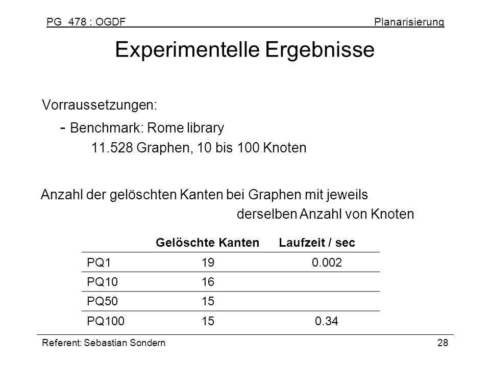 PG 478 : OGDF Planarisierung Referent: Sebastian Sondern28 Experimentelle Ergebnisse Vorraussetzungen: - Benchmark: Rome library 11.528 Graphen, 10 bi