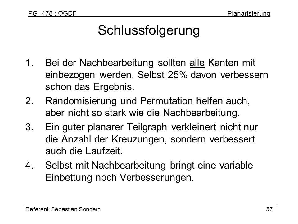 PG 478 : OGDF Planarisierung Referent: Sebastian Sondern37 Schlussfolgerung 1.Bei der Nachbearbeitung sollten alle Kanten mit einbezogen werden. Selbs