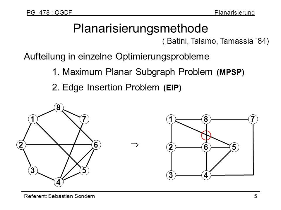 PG 478 : OGDF Planarisierung Referent: Sebastian Sondern5 Planarisierungsmethode Aufteilung in einzelne Optimierungsprobleme 1. Maximum Planar Subgrap
