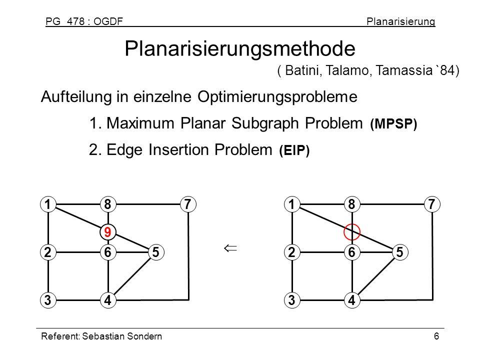 PG 478 : OGDF Planarisierung Referent: Sebastian Sondern6 Planarisierungsmethode Aufteilung in einzelne Optimierungsprobleme 1. Maximum Planar Subgrap