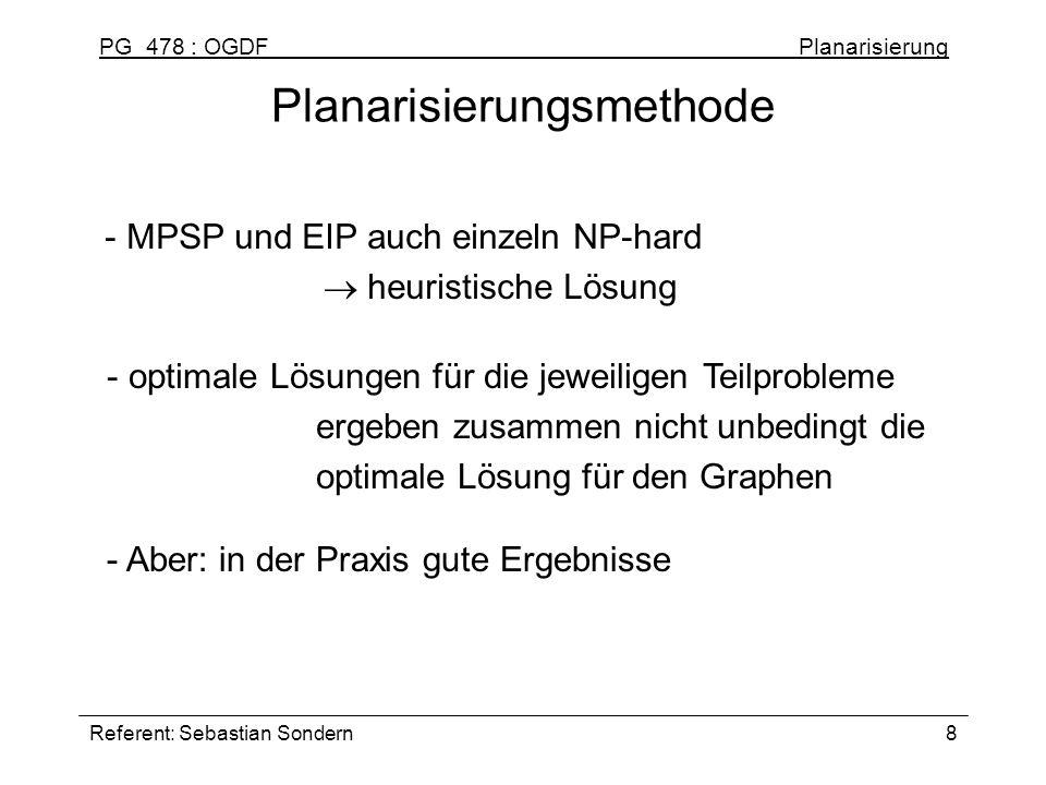 PG 478 : OGDF Planarisierung Referent: Sebastian Sondern8 Planarisierungsmethode - MPSP und EIP auch einzeln NP-hard heuristische Lösung - optimale Lö