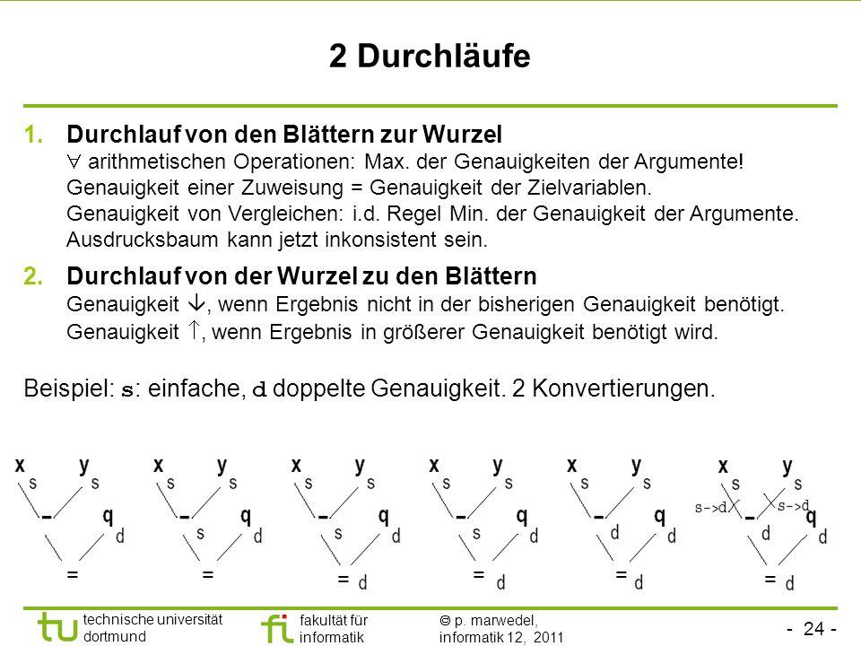 - 24 - technische universität dortmund fakultät für informatik p. marwedel, informatik 12, 2011 2 Durchläufe 1.Durchlauf von den Blättern zur Wurzel a
