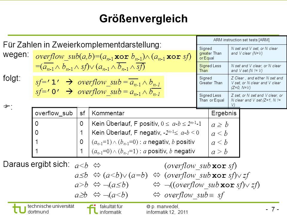 - 7 - technische universität dortmund fakultät für informatik p. marwedel, informatik 12, 2011 Größenvergleich Für Zahlen in Zweierkomplementdarstellu