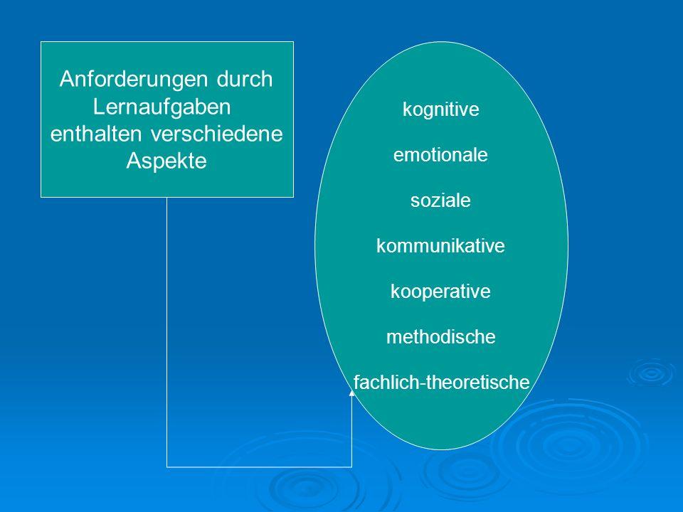 kognitive emotionale soziale kommunikative kooperative methodische fachlich-theoretische Anforderungen durch Lernaufgaben enthalten verschiedene Aspek
