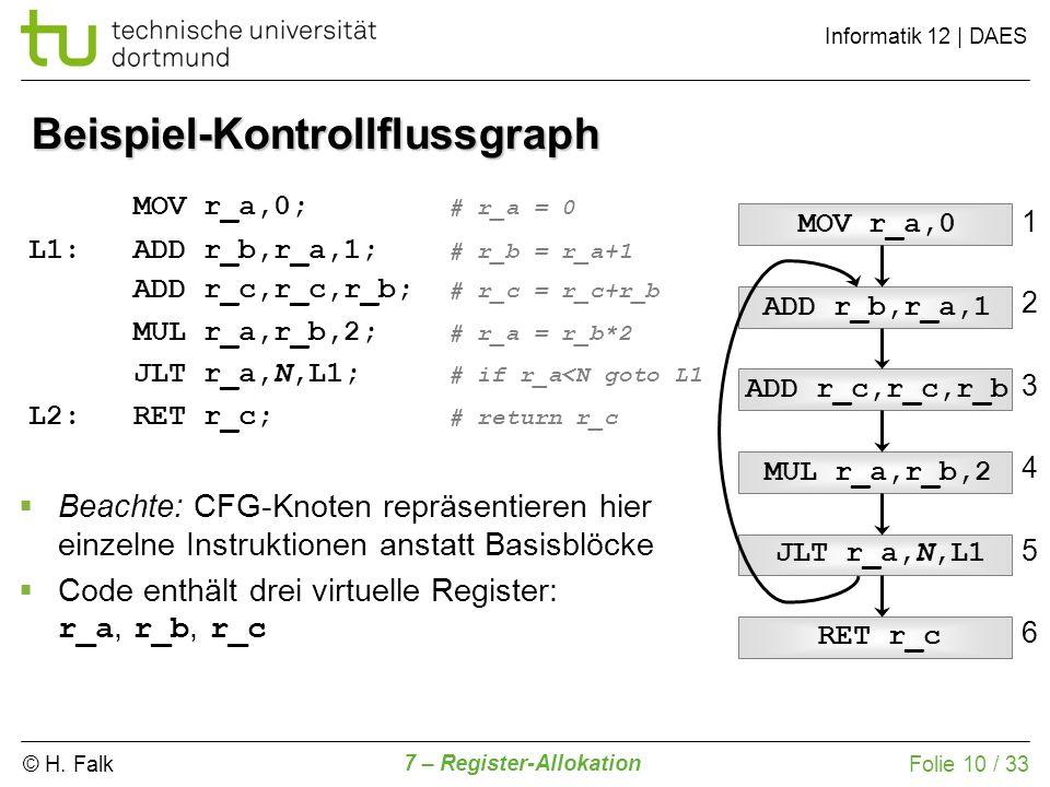 © H. Falk Informatik 12   DAES 7 – Register-Allokation Folie 10 / 33 Beispiel-Kontrollflussgraph MOV r_a,0; # r_a = 0 L1:ADD r_b,r_a,1; # r_b = r_a+1