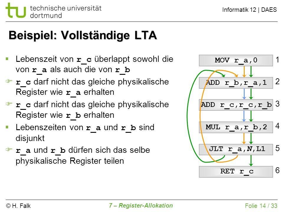 © H. Falk Informatik 12   DAES 7 – Register-Allokation Folie 14 / 33 Beispiel: Vollständige LTA ADD r_c,r_c,r_b ADD r_b,r_a,1 MOV r_a,0 MUL r_a,r_b,2
