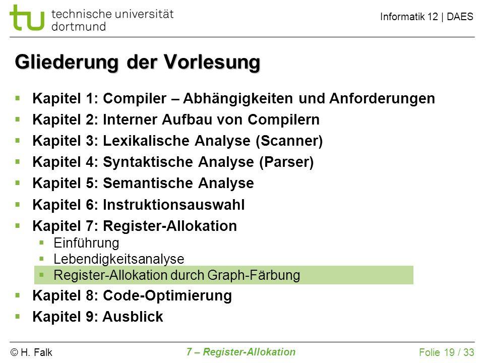 © H. Falk Informatik 12   DAES 7 – Register-Allokation Folie 19 / 33 Gliederung der Vorlesung Kapitel 1: Compiler – Abhängigkeiten und Anforderungen K
