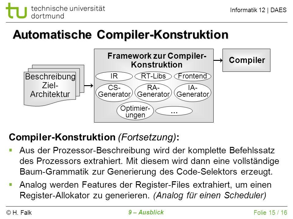 © H. Falk Informatik 12 | DAES 9 – Ausblick Folie 15 / 16 Automatische Compiler-Konstruktion Beschreibung Ziel- Architektur Framework zur Compiler- Ko