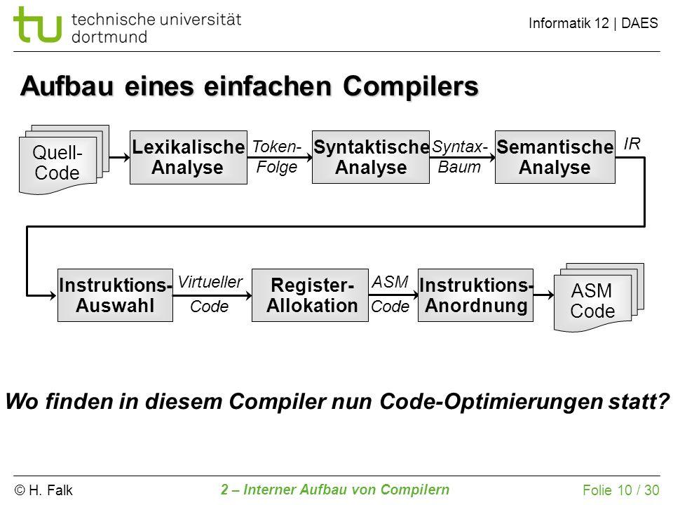 © H. Falk Informatik 12 | DAES 2 – Interner Aufbau von Compilern Folie 10 / 30 Lexikalische Analyse Quell- Code Token- Folge Syntaktische Analyse Synt