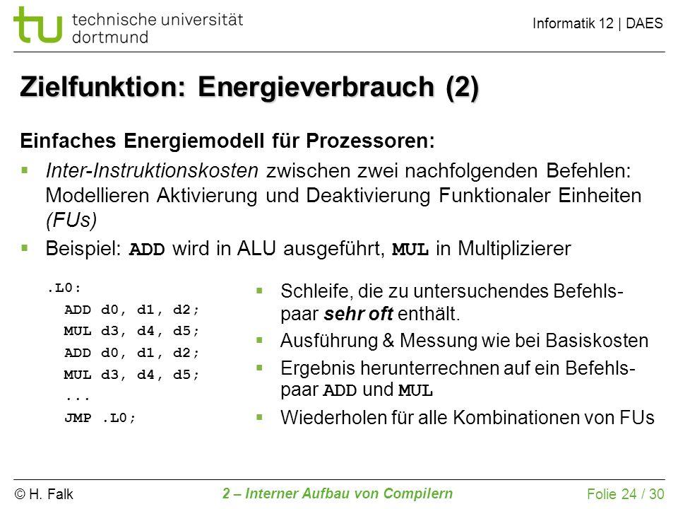 © H. Falk Informatik 12 | DAES 2 – Interner Aufbau von Compilern Folie 24 / 30 Einfaches Energiemodell für Prozessoren: Inter-Instruktionskosten zwisc