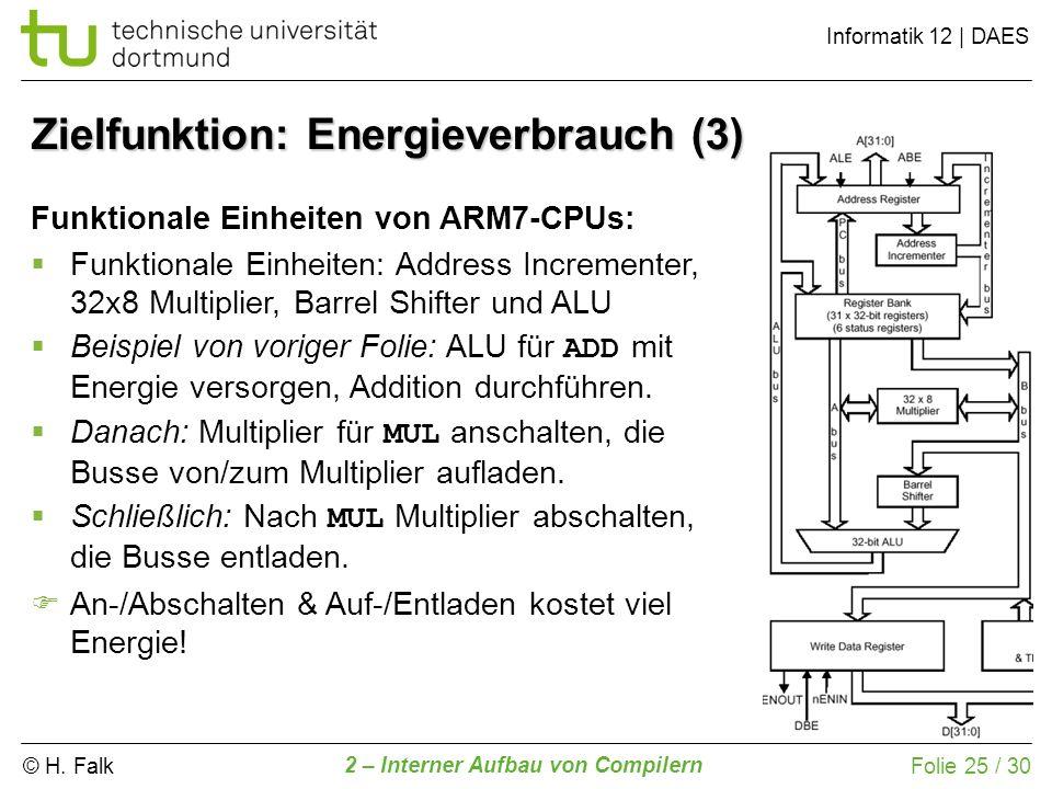 © H. Falk Informatik 12 | DAES 2 – Interner Aufbau von Compilern Folie 25 / 30 Funktionale Einheiten von ARM7-CPUs: Funktionale Einheiten: Address Inc
